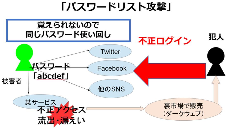 f:id:tanigawa:20200410121436j:plain