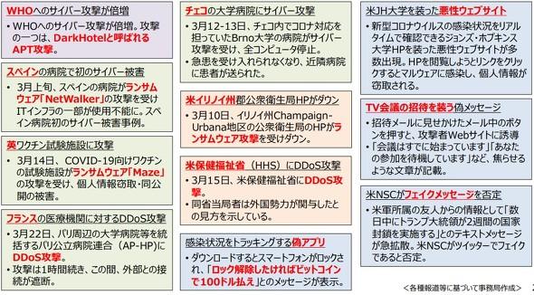 f:id:tanigawa:20200420181614j:plain