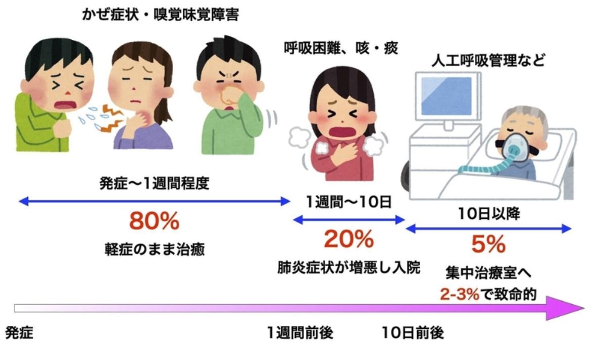 f:id:tanigawa:20200516154418p:plain