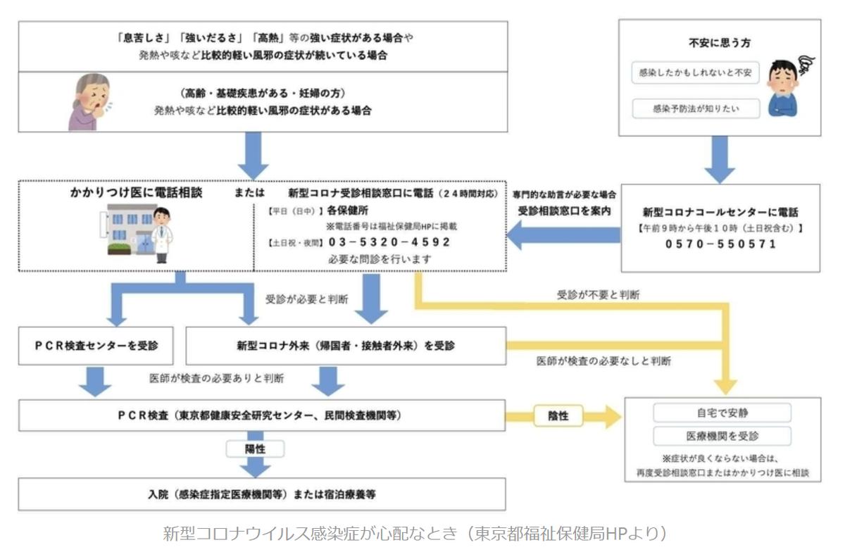 f:id:tanigawa:20200516154500p:plain