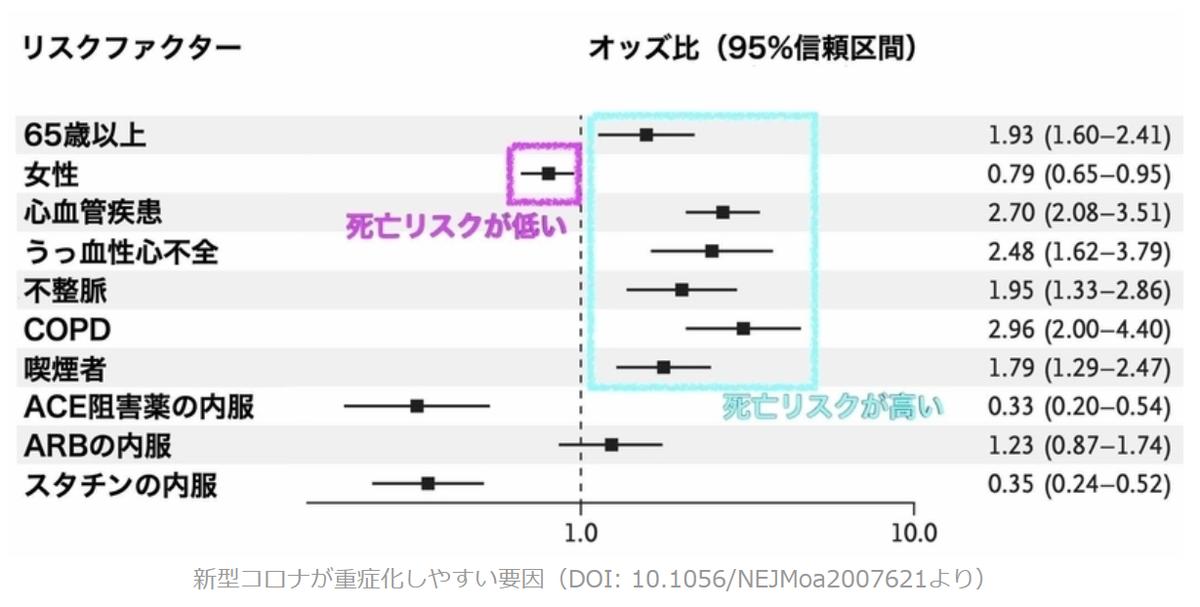 f:id:tanigawa:20200516154527p:plain