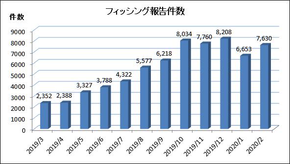 f:id:tanigawa:20200526101149p:plain