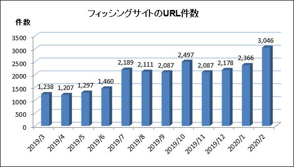 f:id:tanigawa:20200526101205p:plain