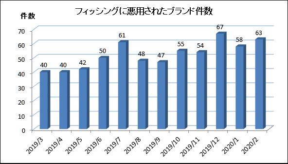 f:id:tanigawa:20200526101214p:plain