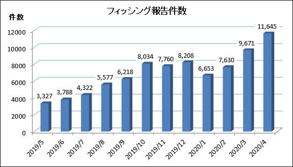 f:id:tanigawa:20200526101926p:plain
