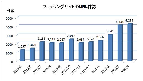 f:id:tanigawa:20200526101938p:plain