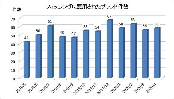 f:id:tanigawa:20200526101949p:plain