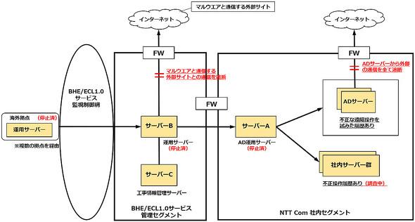 f:id:tanigawa:20200529192708j:plain