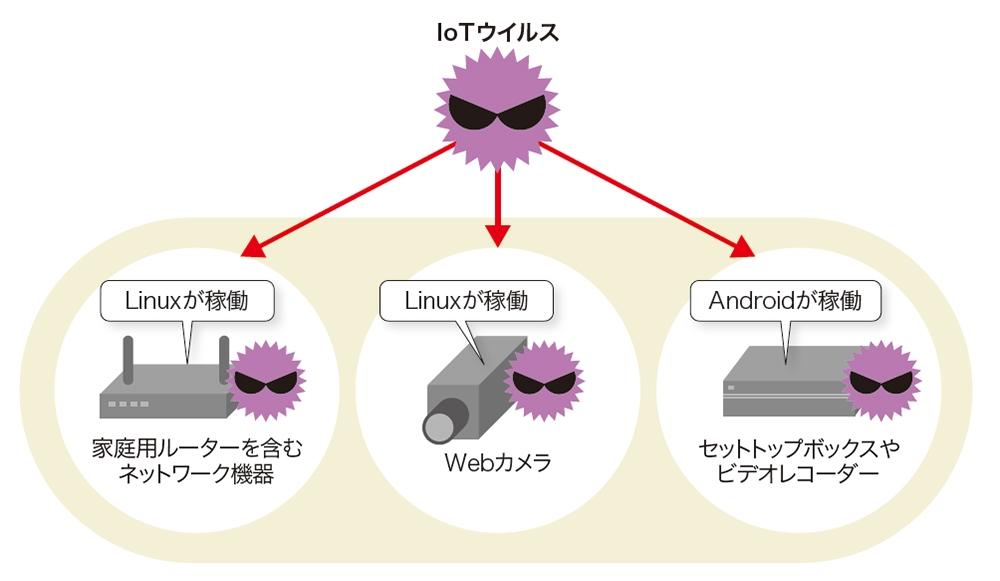 f:id:tanigawa:20200609114241j:plain