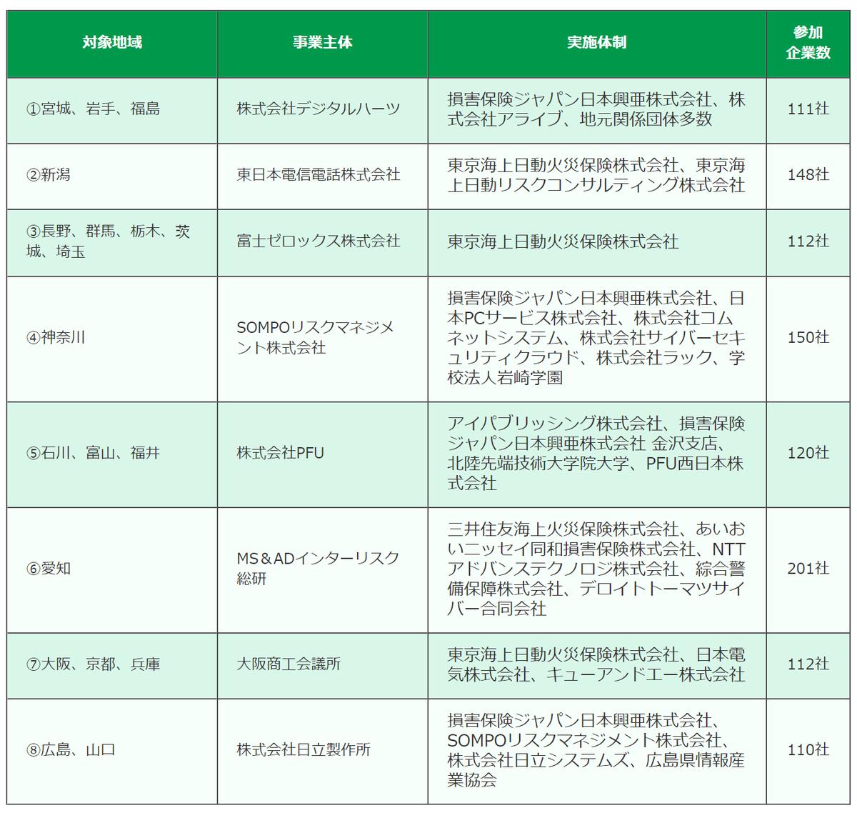 f:id:tanigawa:20200623112039p:plain