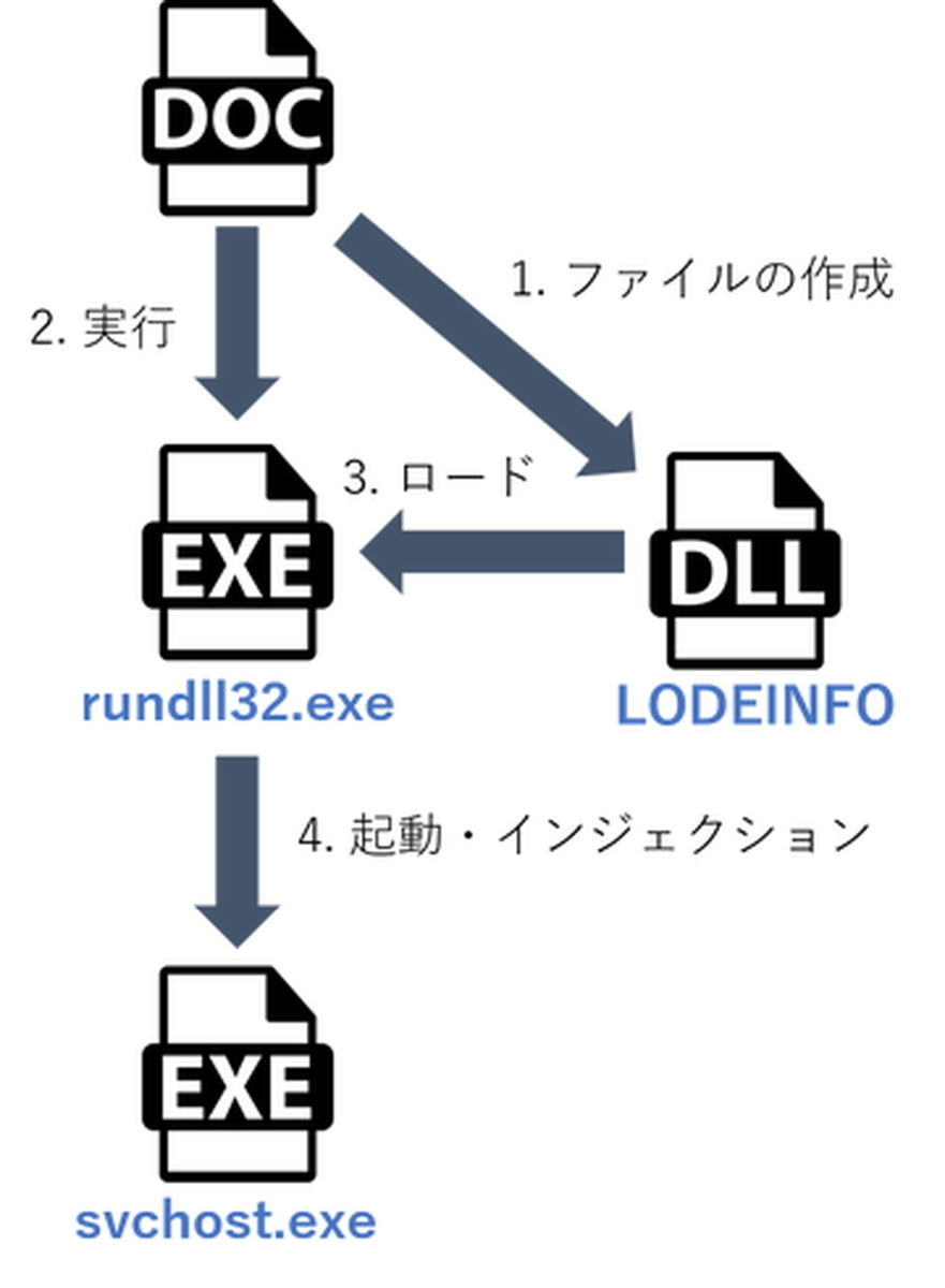 f:id:tanigawa:20200701093349j:plain