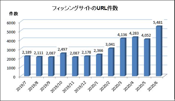 f:id:tanigawa:20200703054955p:plain