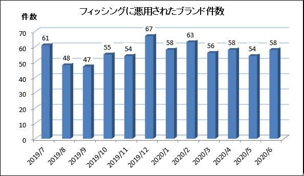 f:id:tanigawa:20200703055008p:plain