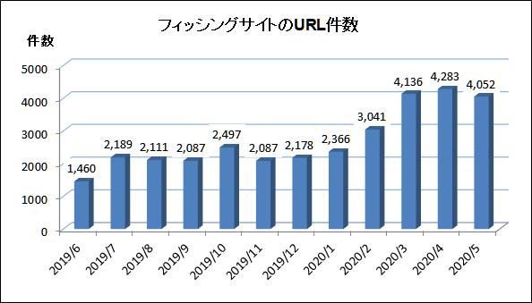f:id:tanigawa:20200703055816p:plain