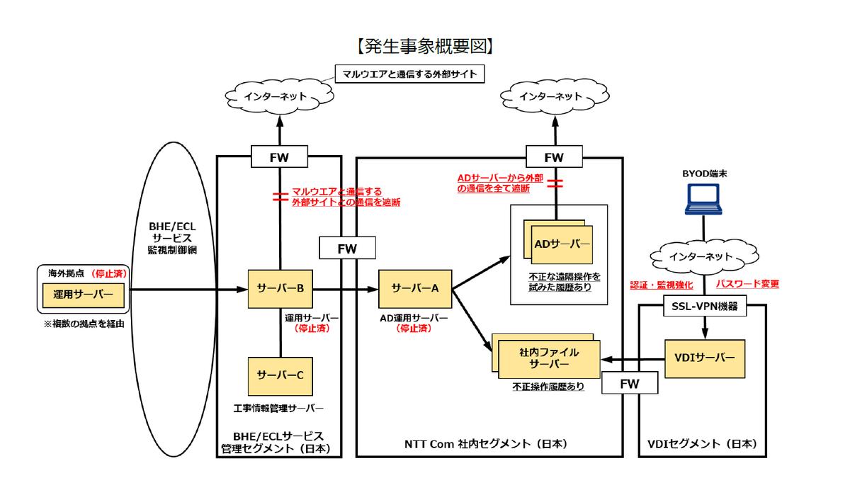f:id:tanigawa:20200704103617p:plain