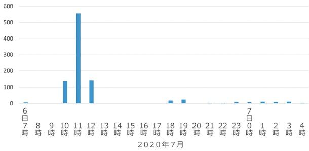 f:id:tanigawa:20200710161615j:plain