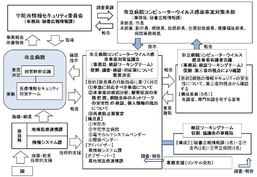 f:id:tanigawa:20200712172522j:plain