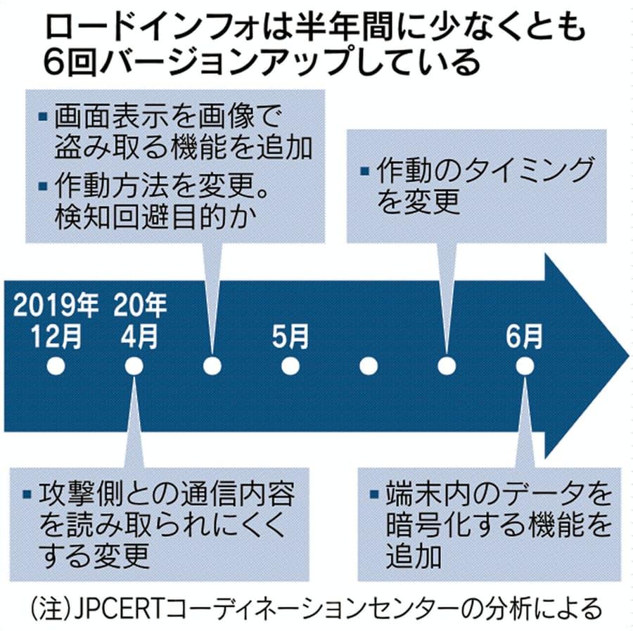 f:id:tanigawa:20200714060501j:plain