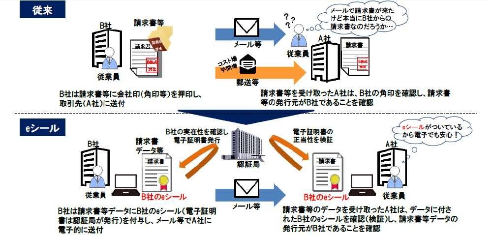 f:id:tanigawa:20200721141342j:plain