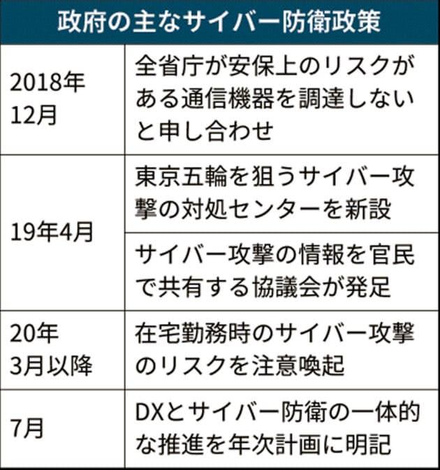 f:id:tanigawa:20200808101805j:plain
