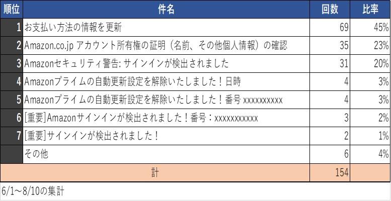f:id:tanigawa:20200811182345j:plain