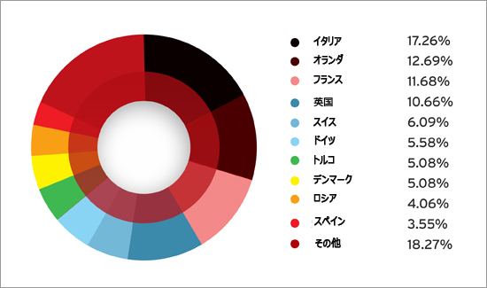 f:id:tanigawa:20200819112812j:plain