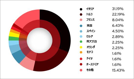 f:id:tanigawa:20200819112823j:plain