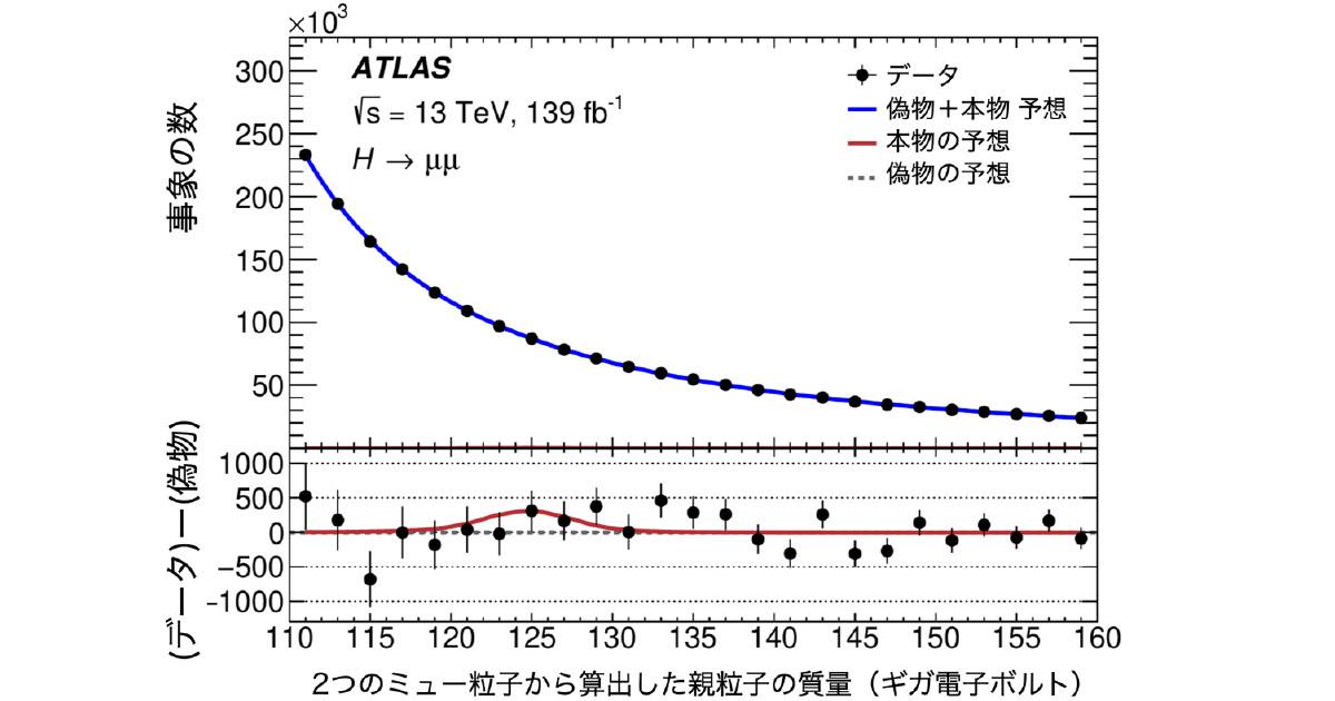 f:id:tanigawa:20200819144751j:plain