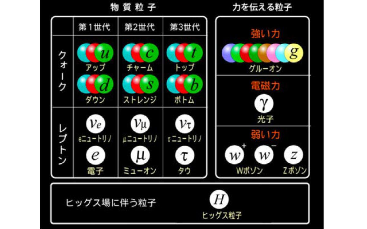 f:id:tanigawa:20200819144907j:plain
