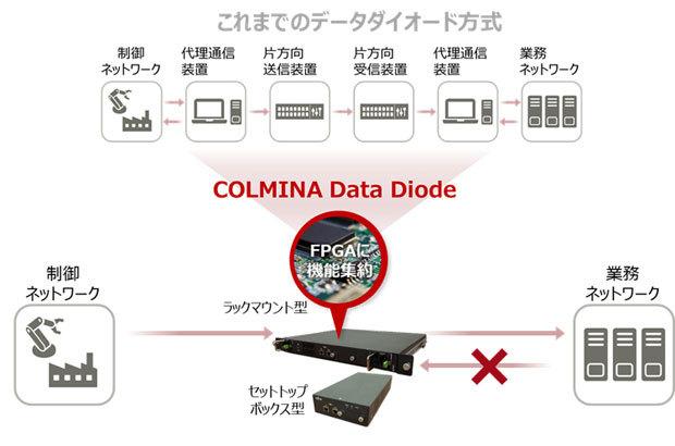 f:id:tanigawa:20200820212943j:plain