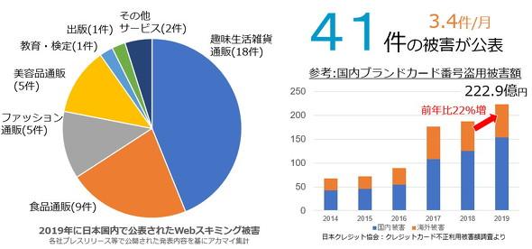 f:id:tanigawa:20200829023618j:plain