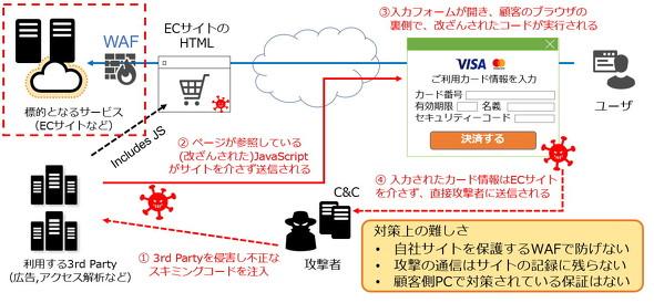 f:id:tanigawa:20200829023628j:plain
