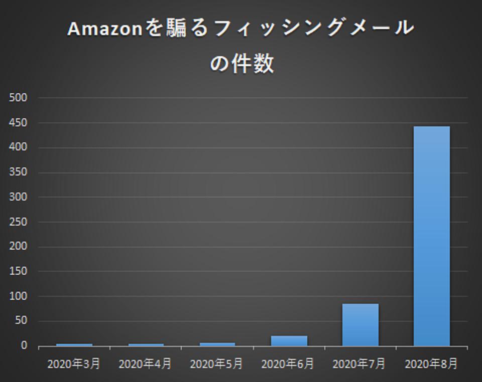 f:id:tanigawa:20200901023220p:plain