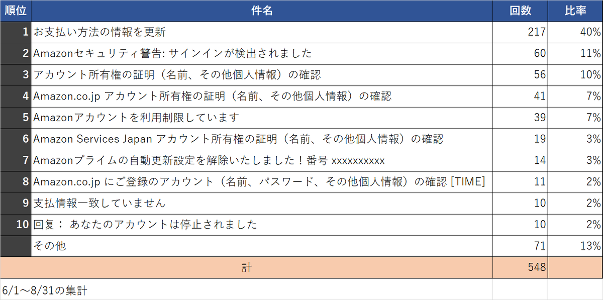 f:id:tanigawa:20200901023638p:plain