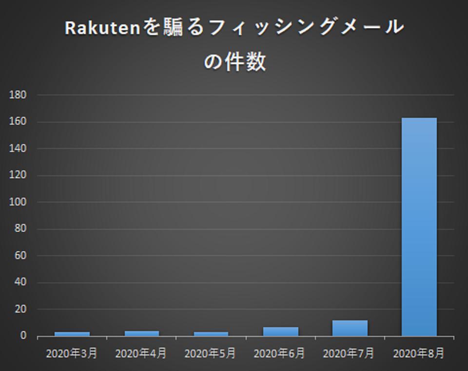 f:id:tanigawa:20200901024103p:plain