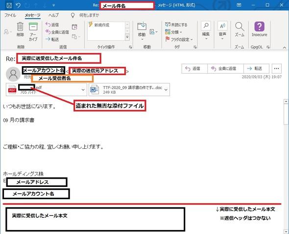 f:id:tanigawa:20200905022019j:plain