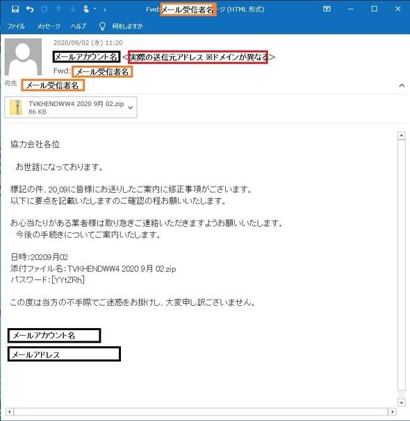 f:id:tanigawa:20200905022029j:plain