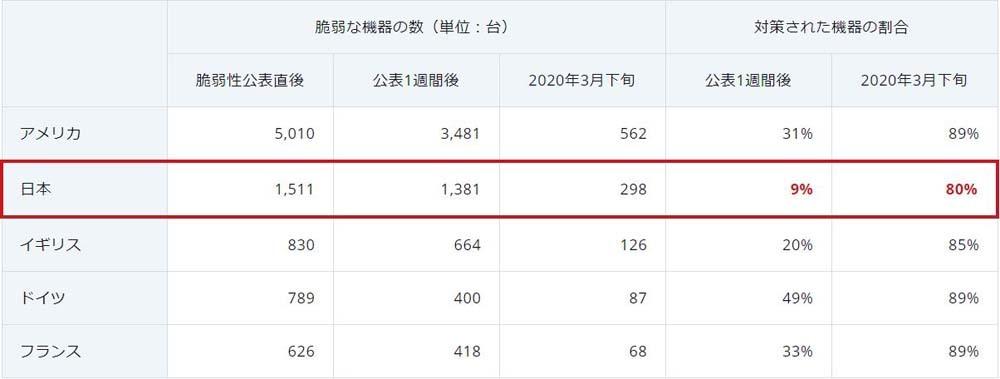 f:id:tanigawa:20200909130736j:plain