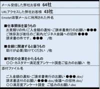 f:id:tanigawa:20200919195146p:plain
