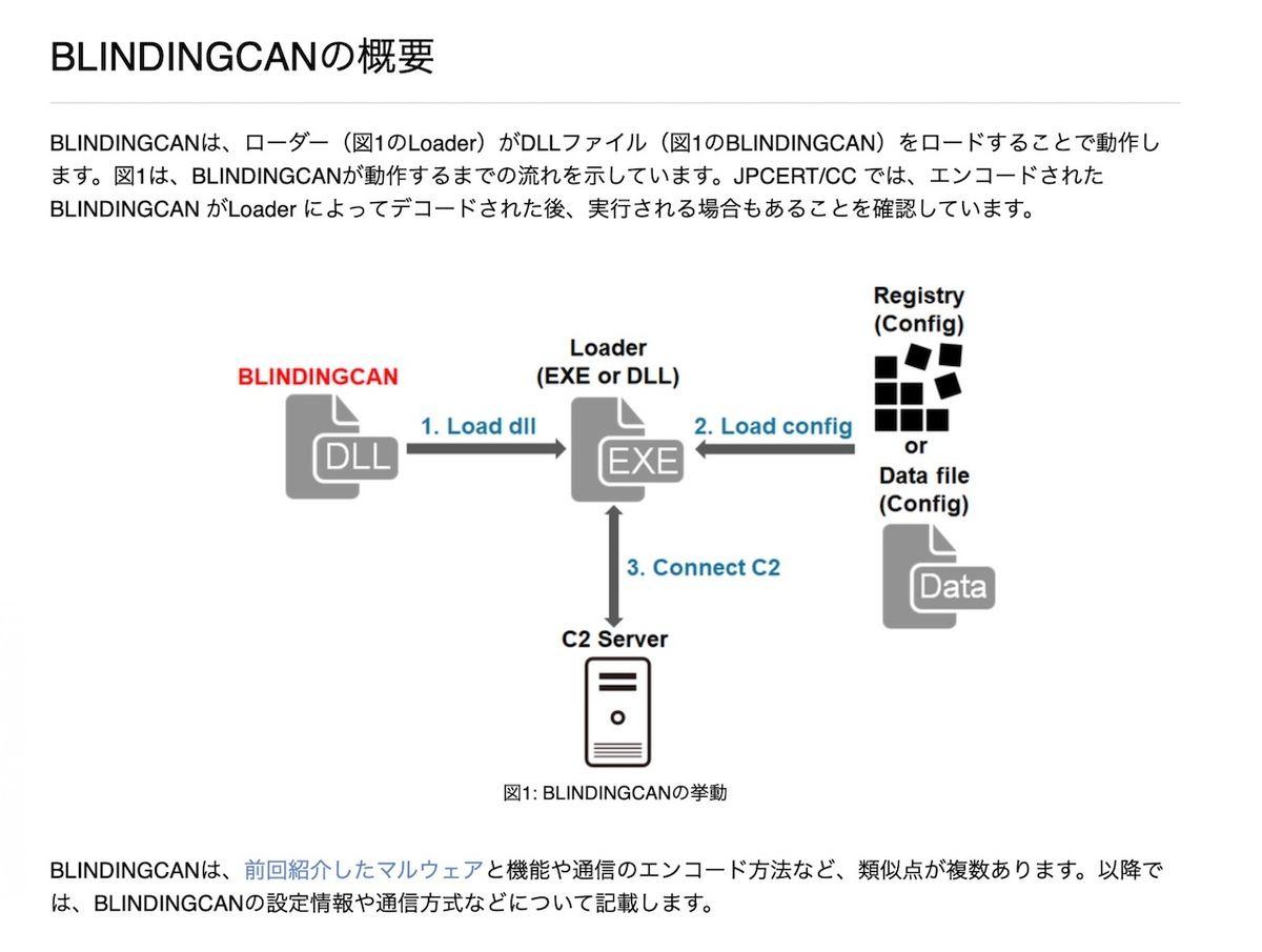 f:id:tanigawa:20201004112104j:plain