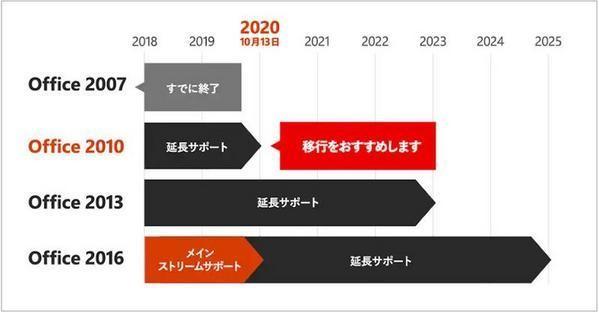 f:id:tanigawa:20201004113502j:plain