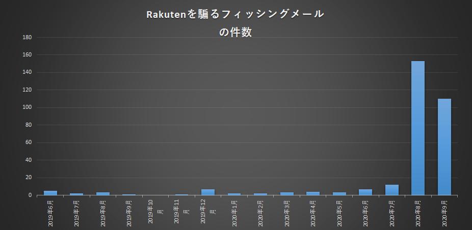 f:id:tanigawa:20201004185918p:plain