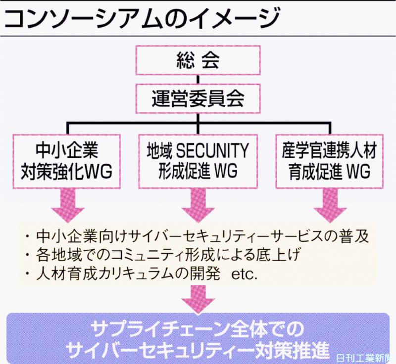 f:id:tanigawa:20201009032520p:plain