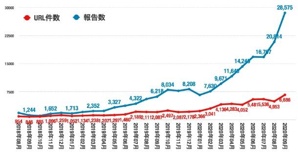 f:id:tanigawa:20201009034442j:plain
