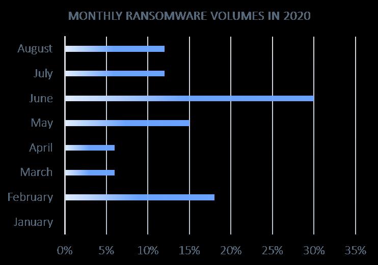f:id:tanigawa:20201010122159p:plain