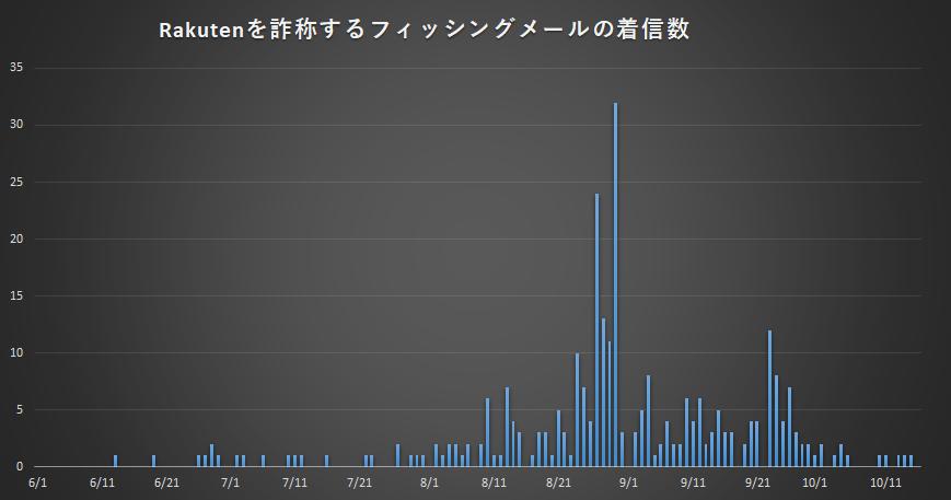 f:id:tanigawa:20201018192551p:plain