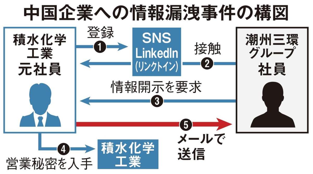 f:id:tanigawa:20201019192711p:plain