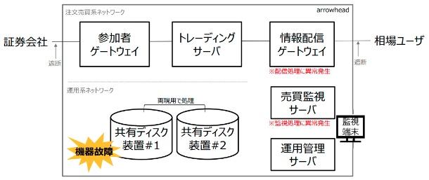 f:id:tanigawa:20201021064528j:plain