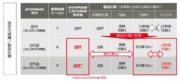 f:id:tanigawa:20201021064620j:plain