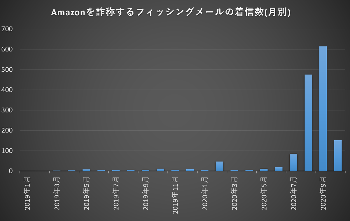f:id:tanigawa:20201022171053p:plain